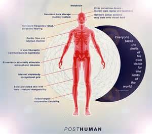 Posthuman 2